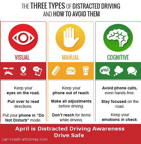 everyday should be distracted driving awareness